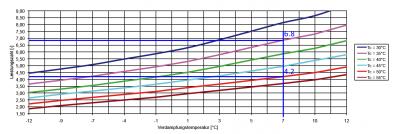 COP_waardes_Heliotherm_HP08S10W-web_COPvalues