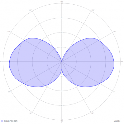 Eleqtron-QC-LLB-4W-DC_LED_Candle_light_diagram