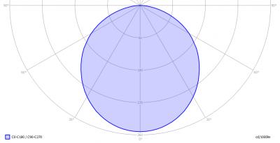 Esttech-0x145_DL_8WNW_light_diagram