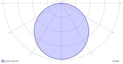 Esttech-panellight6060_light_diagram