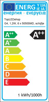 Energy Label TopLEDshop - Led light G4, 1,2W, 6 x 5050SMD, disc
