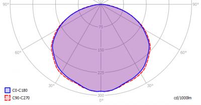 Varipar-LMG-300__light_diagram