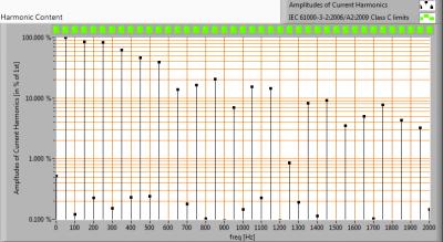 TopLEDshop-GU10_5W_2700K_dimbaar_harmonics
