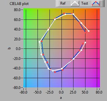 Prolumia-Ipnl3kCIElab_CQS9.0.3_