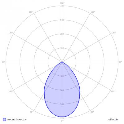 Lagotronics-Wave-20M_light_diagram