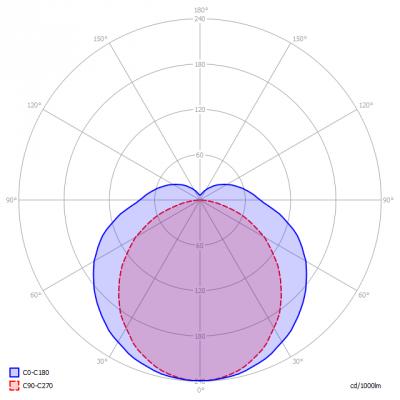 Saled-2g11ledpll15w4kk270d_wde_light_diagram