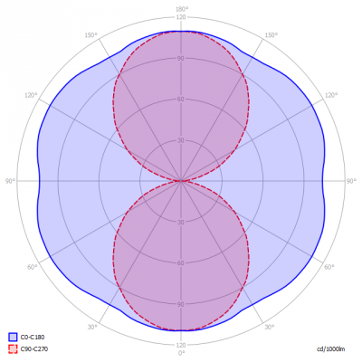 Saled-B22_30W_extDrvr_light_diagram