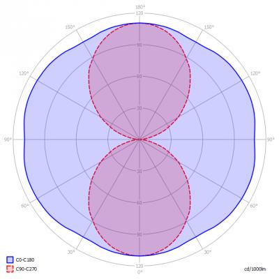 Saled-pf-gx24qpl13w3000k_light_diagram