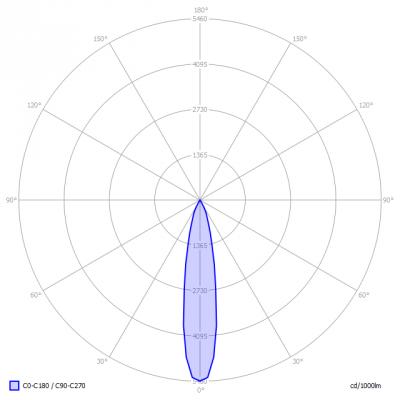 ARTECTA-A0525315_ii_light_diagram