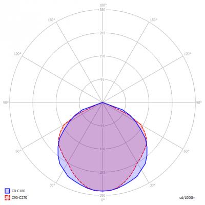 Blinq88-FR020_light_diagram