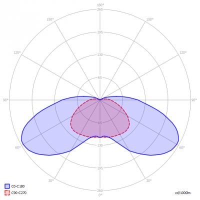 Saled-1xpll24W_light_diagram