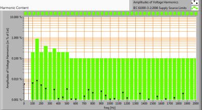 ClEnSyst_CESN-120-25W-5500K_harmonics_voltage