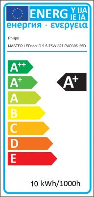 Energy Label Philips - MASTER LEDspot D 9.5-75W 827 PAR30S 25D
