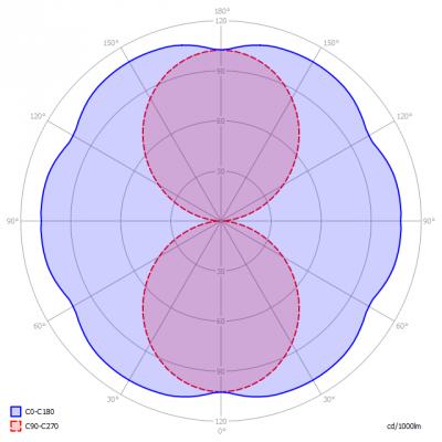 SALED-PS-LS-S_22W_4000K_light_diagram