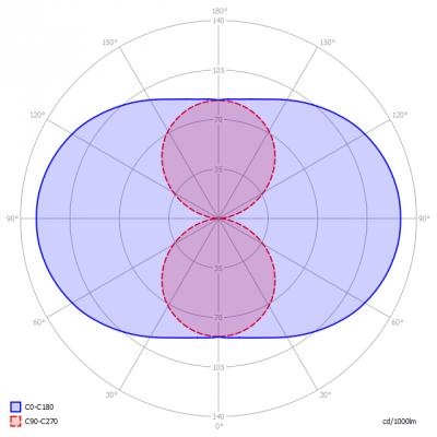 SALED-PS-L_HP_26W_4000K_light_diagram