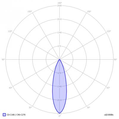 Toshiba-GU10_6W-LDP001D3040-EUC_light_diagram