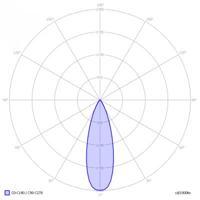 Toshiba-GU10_6W-LDP002D3040-EUC_light_diagram