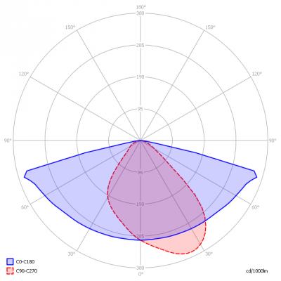 LW-Volta_350mA_light_diagram