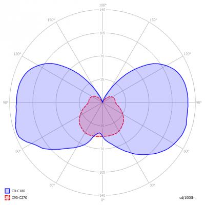 Megaman_G4_light_diagram