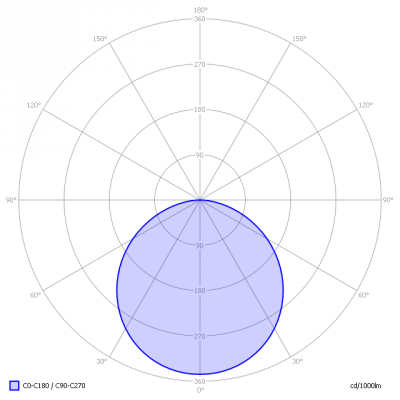 Blinq88-595x595_4K_40W_light_diagram
