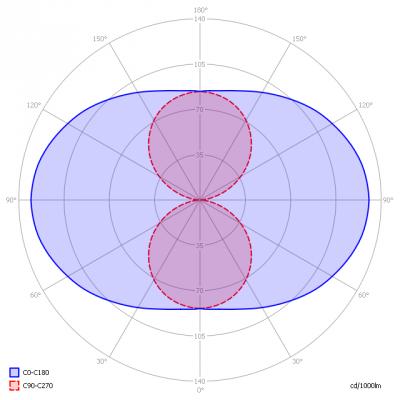 SALED-LEDPSLHP26W4kK360g_light_diagram