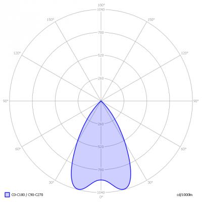 SLS-AB-NW-WB_light_diagram