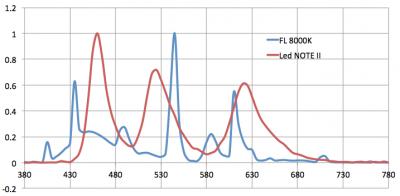 SpectraMobieltjeEn8000KTL