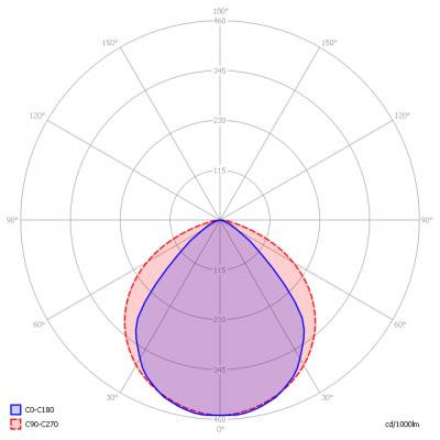 Triolight-liniled_p_ref_rail48mm_clearcvr_light_diagram