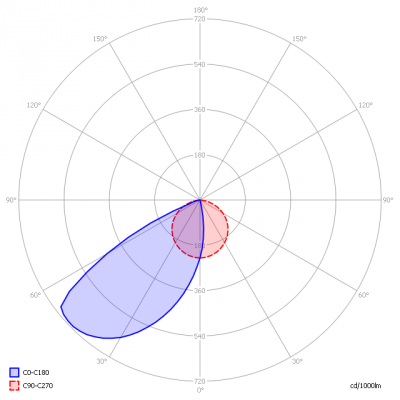 Fischer-ILEE87V_blck_light_diagram