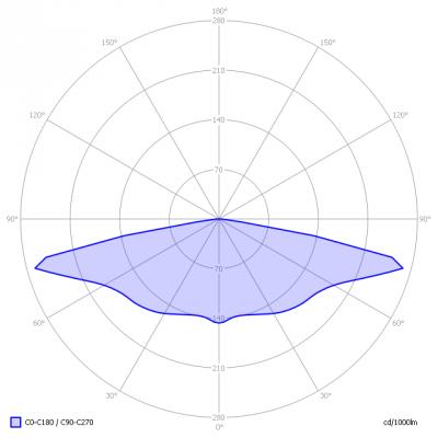Fischer-WAWE98I_24VDC_light_diagram