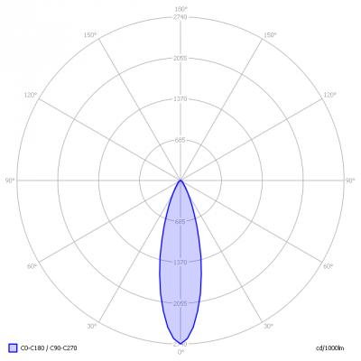 Philips-CoreProLedspotMV5WGU10_light_diagram