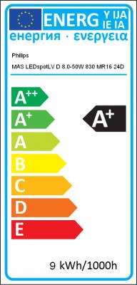 Energy Label Philips - MAS LEDspotLV D 8.0-50W 830 MR16 24D