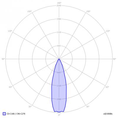 Philips-MasterLEDSpotLV_value6W3_light_diagram