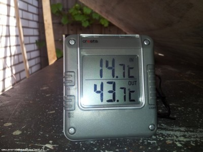 Thermometer zonnecollector