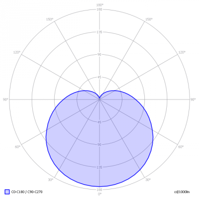 XQ-lite-1453_light_diagram