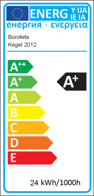 Energy Label Buroteta l.l.t.BV - BRT16LED-Kegel/23.5W