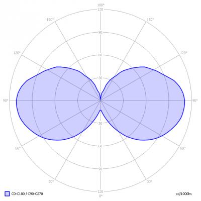 SPL-LEDFilamentE14_1W5Clear_light_diagram