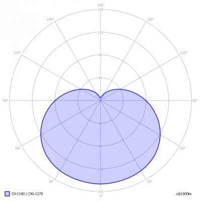 XQ-lite-13160_light_diagram