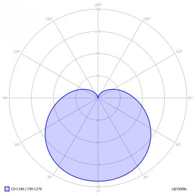 XQlite-XQ1366LEDlampXQ-lite4WE14_light_diagram