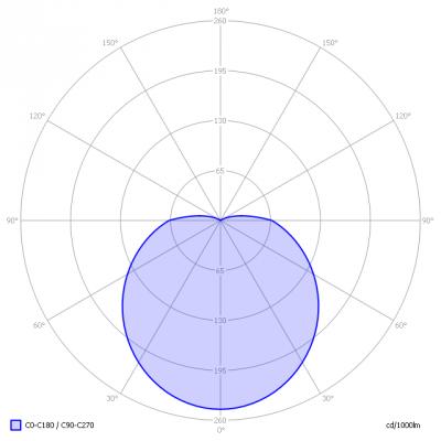 XQlite-XQ1372-LEDlamp10WdimbaarE27_light_diagram