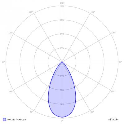 Ecolumia-AR70_B15D_8W_Dimmable_light_diagram