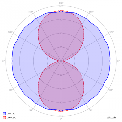Ecolumia-R7S_78mm_5W_Dimmable_light_diagram