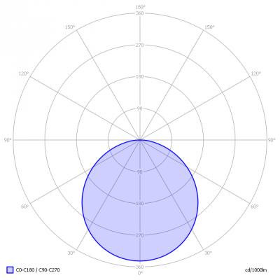 FLL-FL11001_light_diagram
