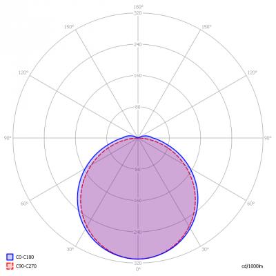 Triolight-ONT-02113-18x18_light_diagram