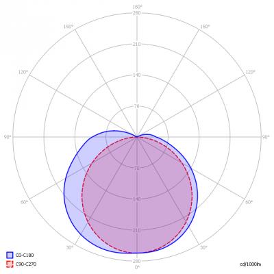 Triolight-ONT-02114-12x18_light_diagram