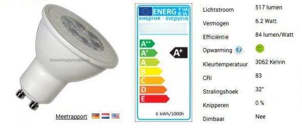 led-goed-opwarmgedrag-voorbeeld