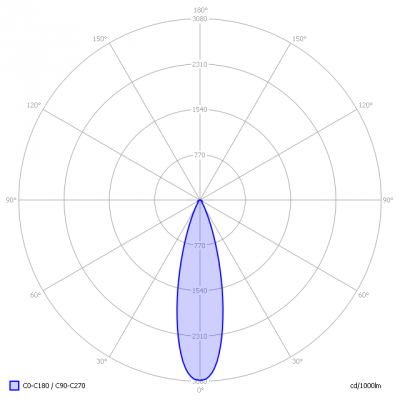 Philips-CoreProLEDSpotMVR504W5WWDim_light_diagram
