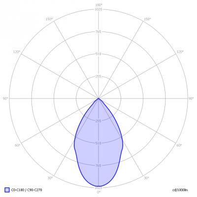 Lumission-InpactG7_ReflA_light_diagram