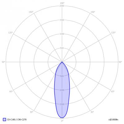 Lumission-InpactG7_ReflE_light_diagram