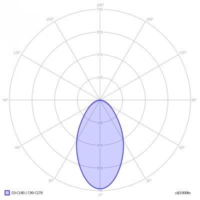 Lumission-Inverso_G7_opalDisk_light_diagram